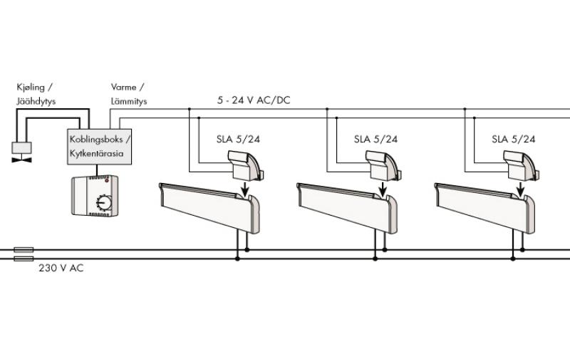 Slave thermostat (executive module) GLAMOX heating SLA 5/24